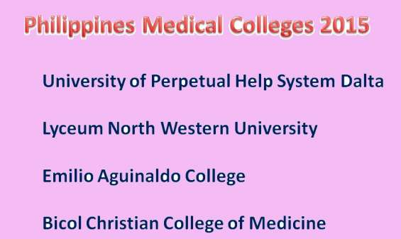 Top four best medical university in philippines
